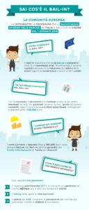 Hellobanck infografica_BAIL-IN