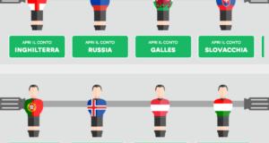 europei 2016.03