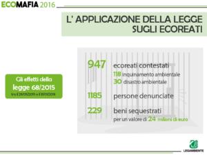 Rapporto Ecomafie 2016: l'applicazione della legge sugli Ecoreati
