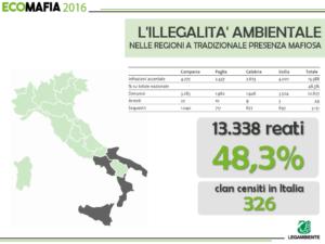 Legambiente-Rapporto Ecomafie 2016. L'illegalità dell'ambiente