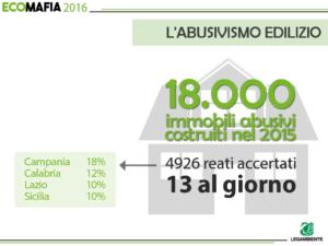 Legambiente-Rapporto Ecomafie 2016